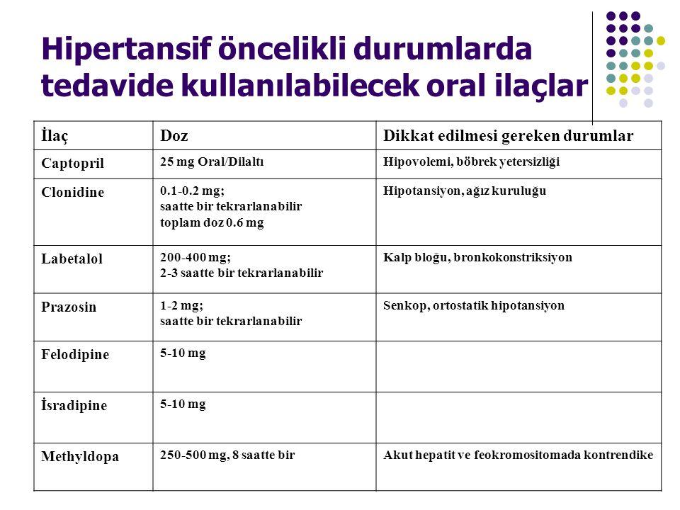 Hipertansif öncelikli durumlarda tedavide kullanılabilecek oral ilaçlar İlaçDozDikkat edilmesi gereken durumlar Captopril 25 mg Oral/DilaltıHipovolemi