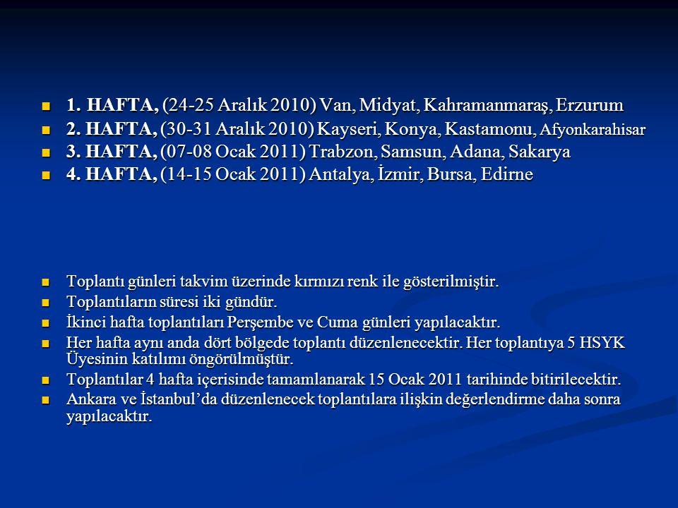 1. HAFTA, (24-25 Aralık 2010) Van, Midyat, Kahramanmaraş, Erzurum 1.