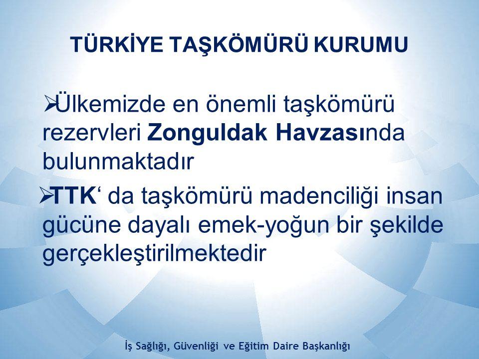 TÜRKİYE TAŞKÖMÜRÜ KURUMU  Ülkemizde en önemli taşkömürü rezervleri Zonguldak Havzasında bulunmaktadır  TTK' da taşkömürü madenciliği insan gücüne da