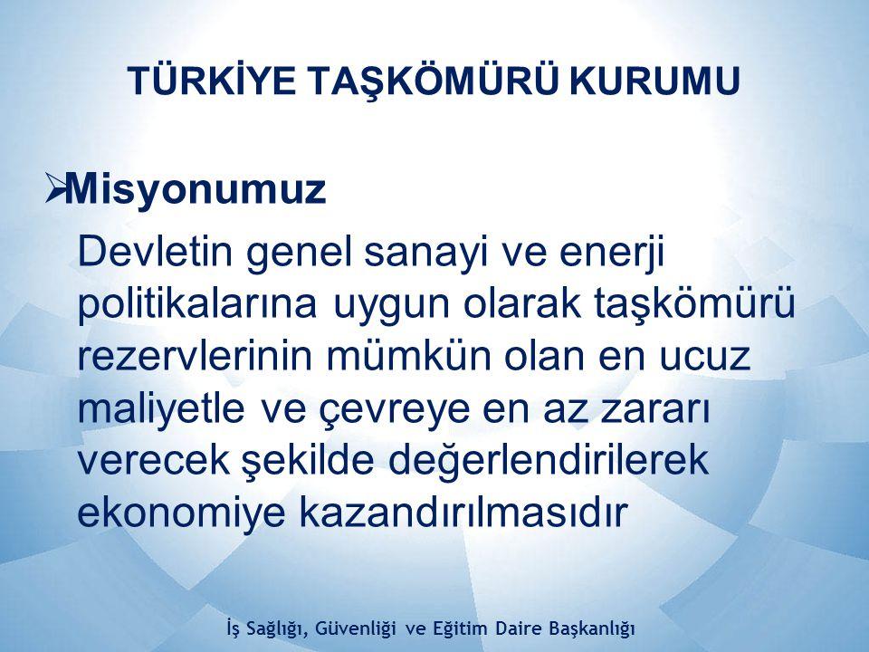 MÜESSESE TAHLİSİYEİŞ GÜVENLİĞİ İLK YRD.ELEMANI YERALTI TOP.