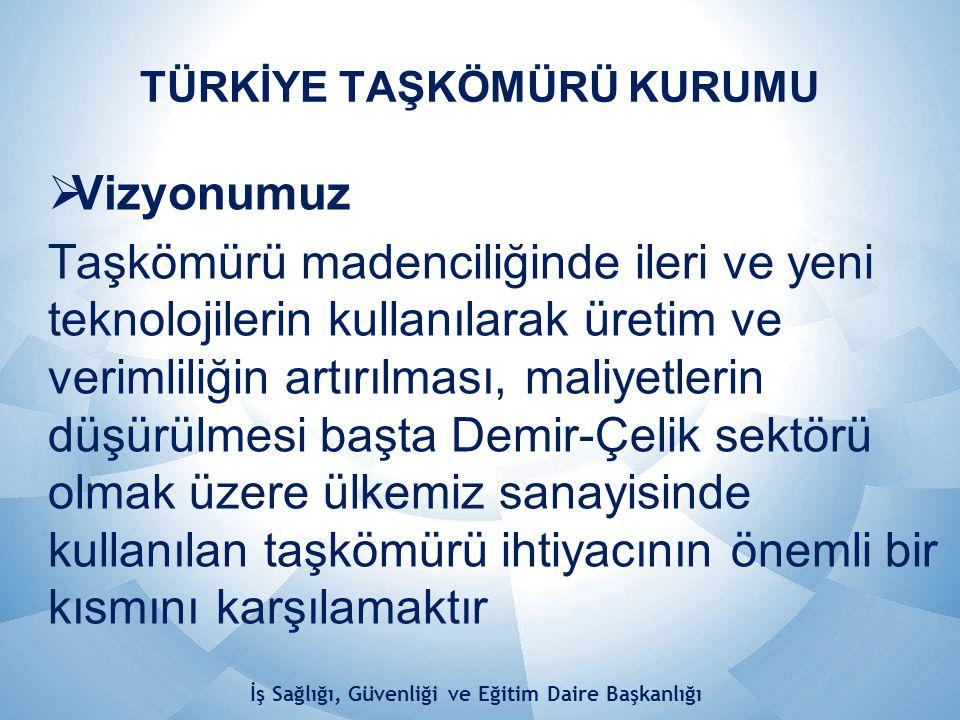 TÜRKİYE TAŞKÖMÜRÜ KURUMU  Kurumumuz üretim faaliyetleri Armutçuk, Amasra, Kozlu, Üzülmez ve Karadon Taşkömürü İşletme Müesseseleri tarafından yürütülmektedir  TTK, Türkiye'de kendi iş güvenliği örgütünü kuran ilk kurumdur İş Sağlığı, Güvenliği ve Eğitim Daire Başkanlığı