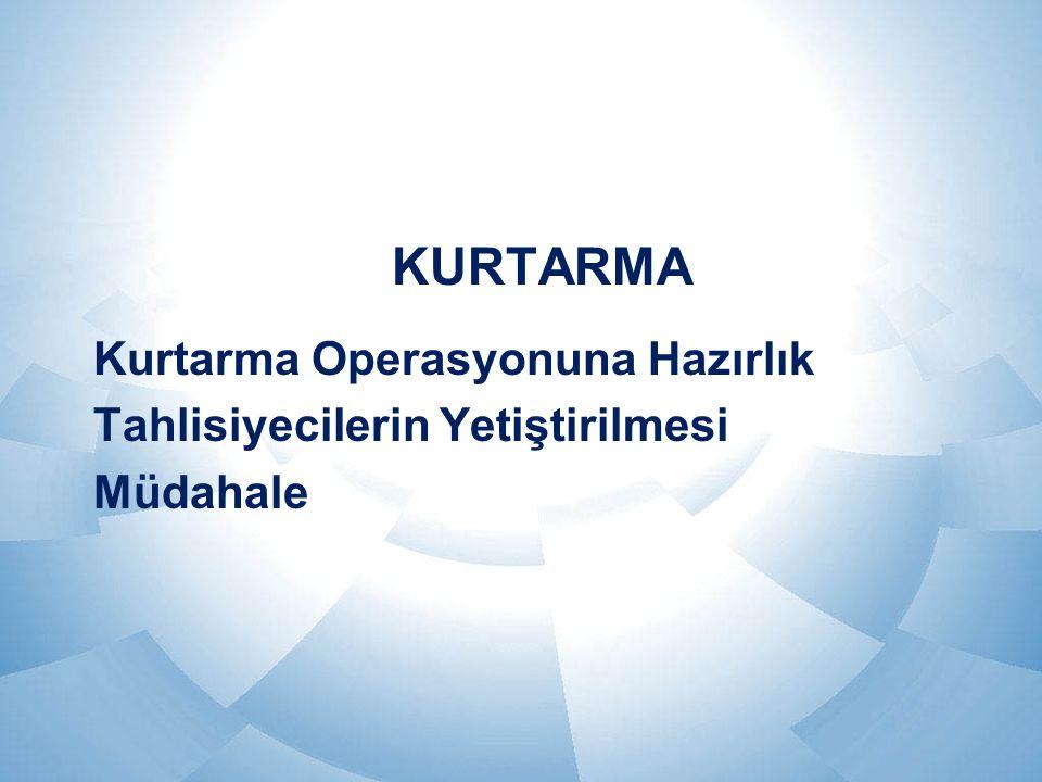KURTARMA Kurtarma Operasyonuna Hazırlık Tahlisiyecilerin Yetiştirilmesi Müdahale