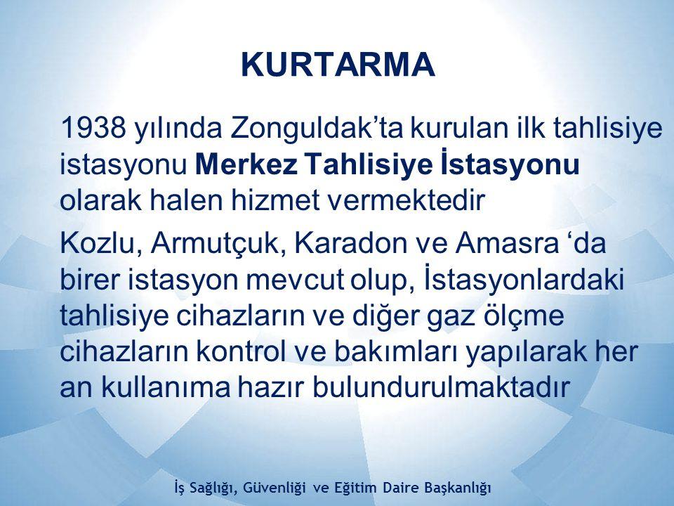 KURTARMA 1938 yılında Zonguldak'ta kurulan ilk tahlisiye istasyonu Merkez Tahlisiye İstasyonu olarak halen hizmet vermektedir Kozlu, Armutçuk, Karadon