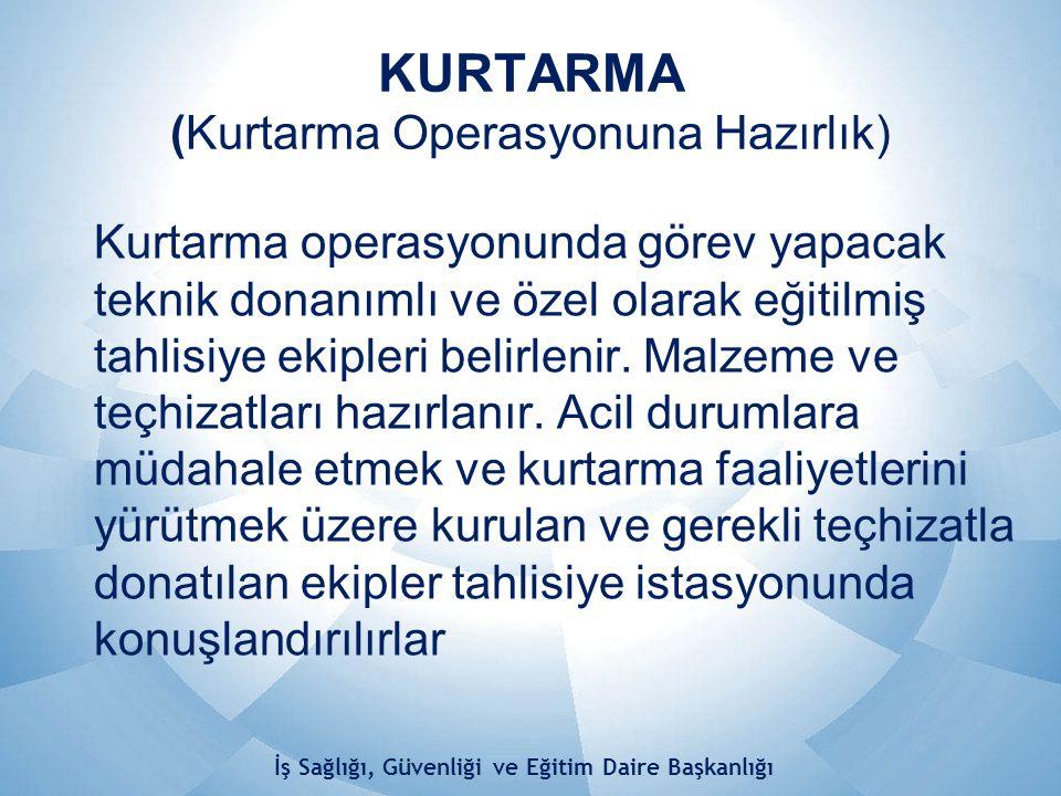 KURTARMA (Kurtarma Operasyonuna Hazırlık) Kurtarma operasyonunda görev yapacak teknik donanımlı ve özel olarak eğitilmiş tahlisiye ekipleri belirlenir