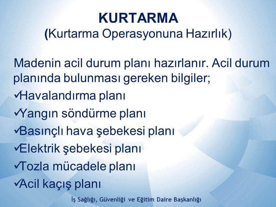 KURTARMA (Kurtarma Operasyonuna Hazırlık) Madenin acil durum planı hazırlanır. Acil durum planında bulunması gereken bilgiler; Havalandırma planı Yang