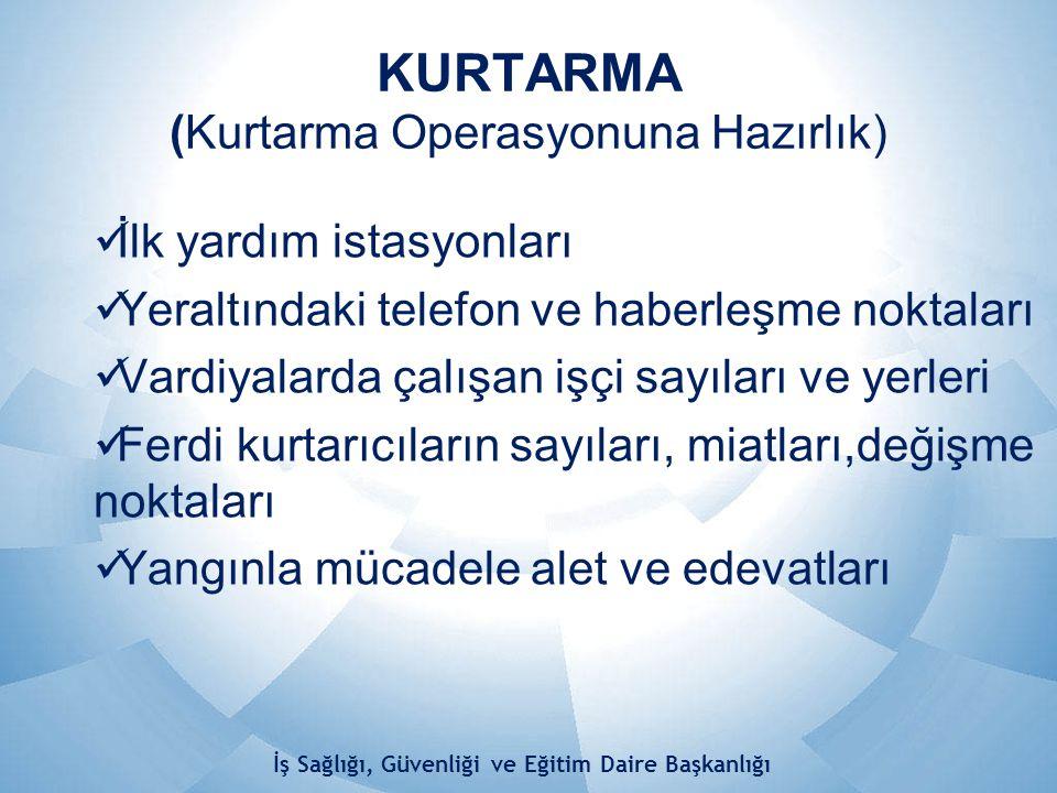 KURTARMA (Kurtarma Operasyonuna Hazırlık) İlk yardım istasyonları Yeraltındaki telefon ve haberleşme noktaları Vardiyalarda çalışan işçi sayıları ve y