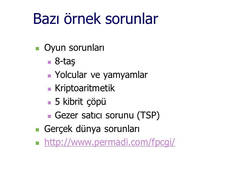 Bazı örnek sorunlar Oyun sorunları 8-taş Yolcular ve yamyamlar Kriptoaritmetik 5 kibrit çöpü Gezer satıcı sorunu (TSP) Gerçek dünya sorunları http://www.permadi.com/fpcgi/