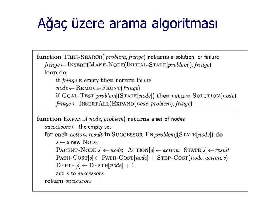 Ağaç üzere arama algoritması