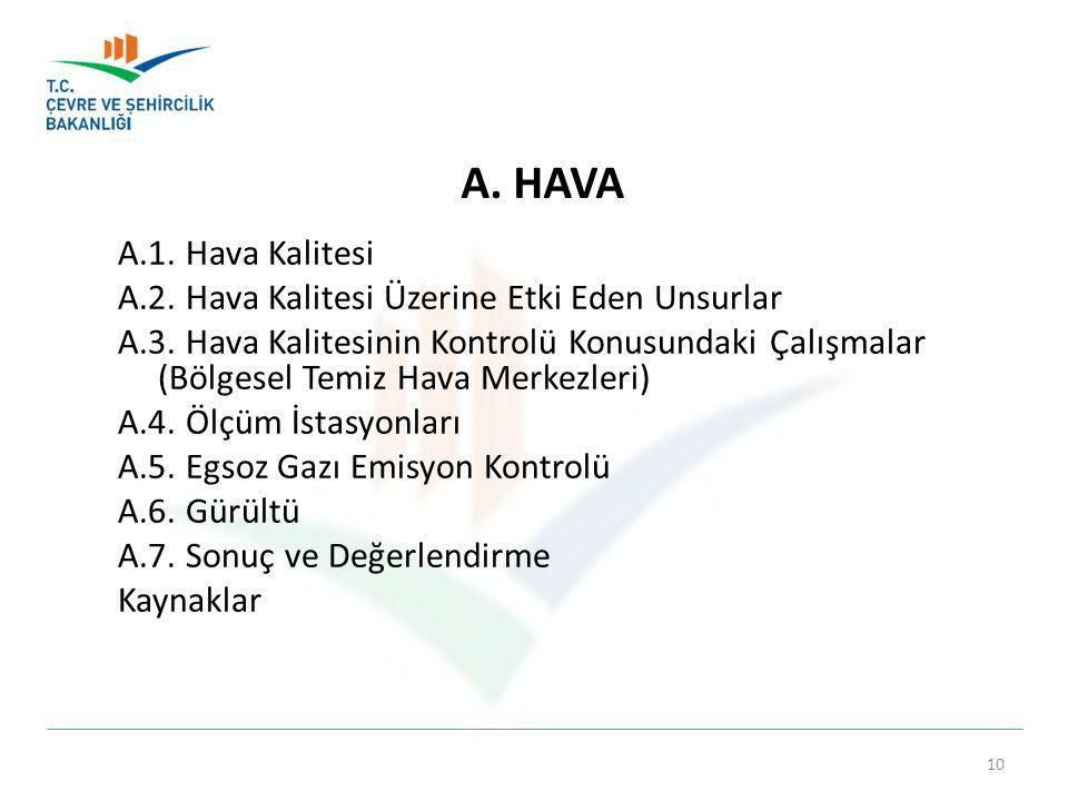 A. HAVA A.1. Hava Kalitesi A.2. Hava Kalitesi Üzerine Etki Eden Unsurlar A.3. Hava Kalitesinin Kontrolü Konusundaki Çalışmalar (Bölgesel Temiz Hava Me