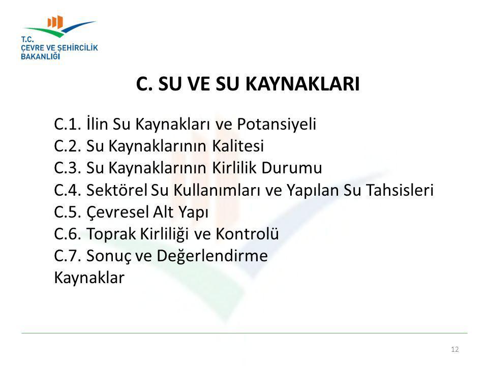 C.SU VE SU KAYNAKLARI C.1. İlin Su Kaynakları ve Potansiyeli C.2.