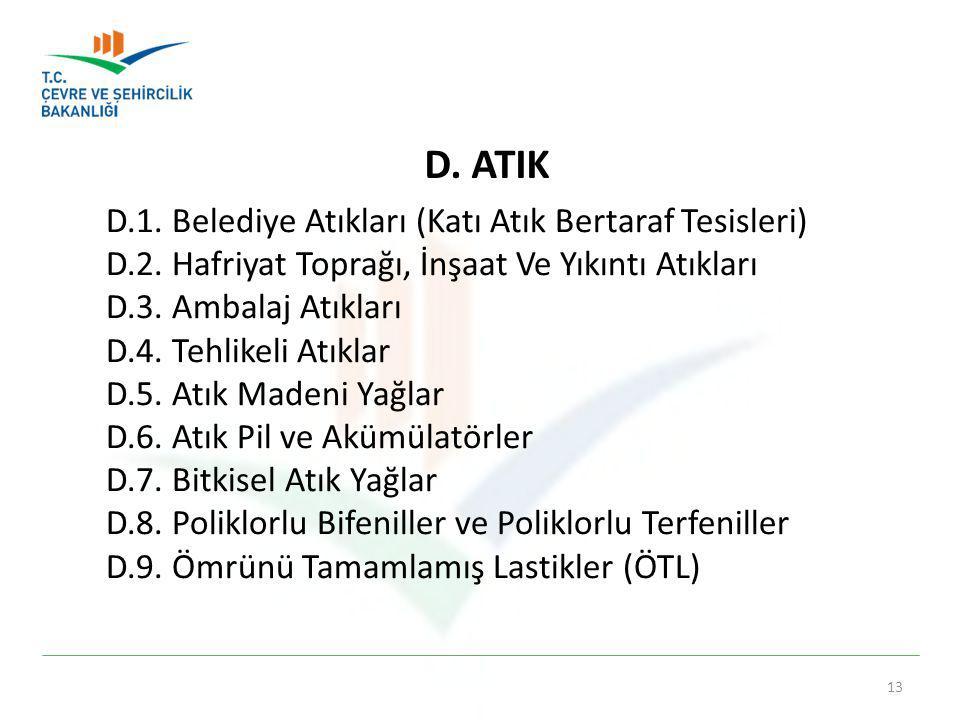 D. ATIK D.1. Belediye Atıkları (Katı Atık Bertaraf Tesisleri) D.2. Hafriyat Toprağı, İnşaat Ve Yıkıntı Atıkları D.3. Ambalaj Atıkları D.4. Tehlikeli A
