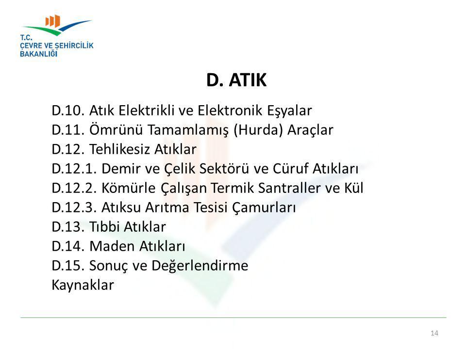 D. ATIK D.10. Atık Elektrikli ve Elektronik Eşyalar D.11. Ömrünü Tamamlamış (Hurda) Araçlar D.12. Tehlikesiz Atıklar D.12.1. Demir ve Çelik Sektörü ve
