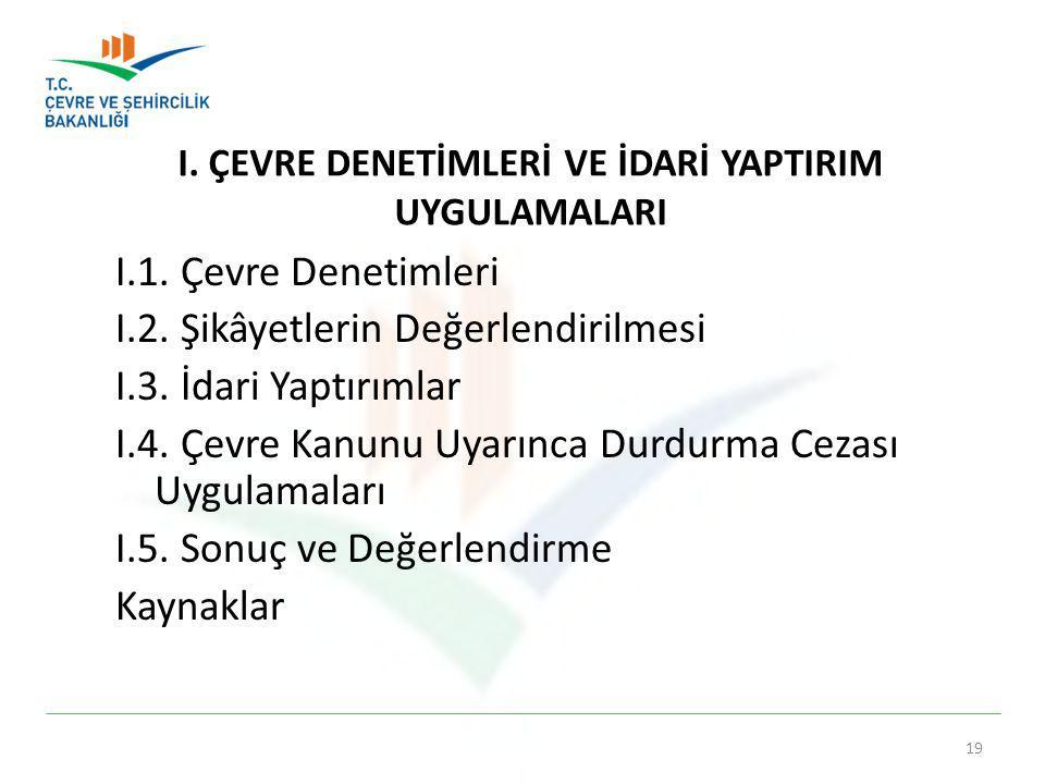 I.ÇEVRE DENETİMLERİ VE İDARİ YAPTIRIM UYGULAMALARI I.1.