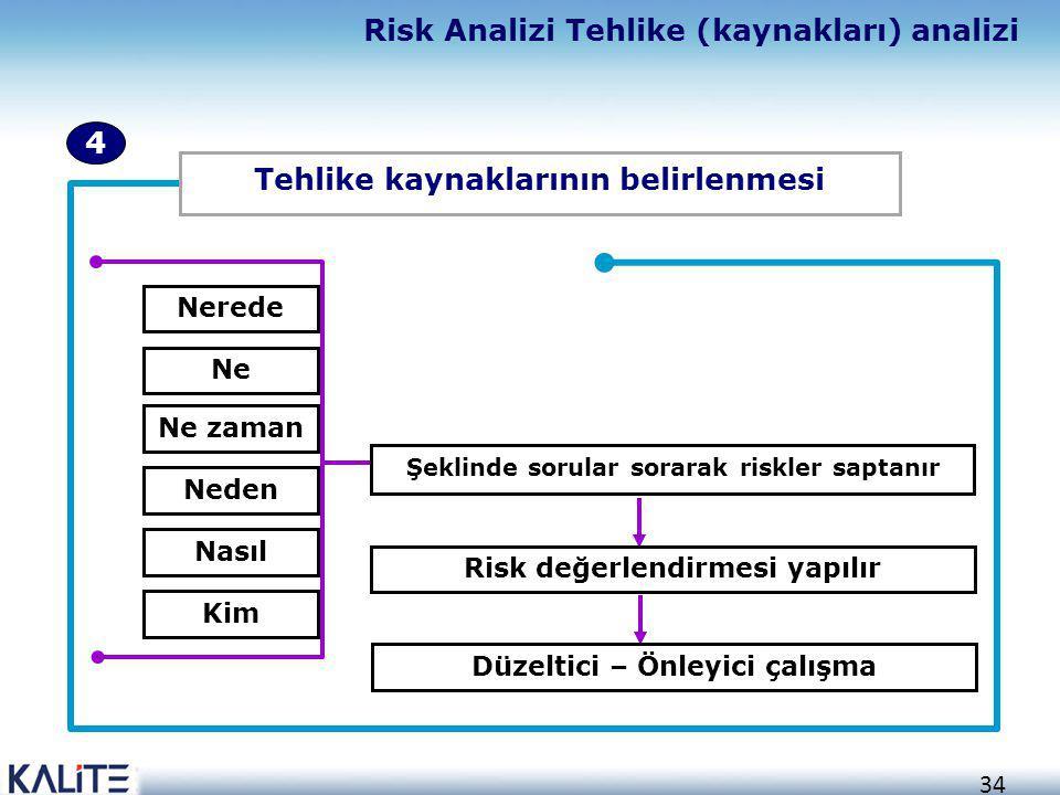 34 Ne Nerede Ne zaman Neden Nasıl Kim Tehlike kaynaklarının belirlenmesi Risk değerlendirmesi yapılır Şeklinde sorular sorarak riskler saptanır Düzelt