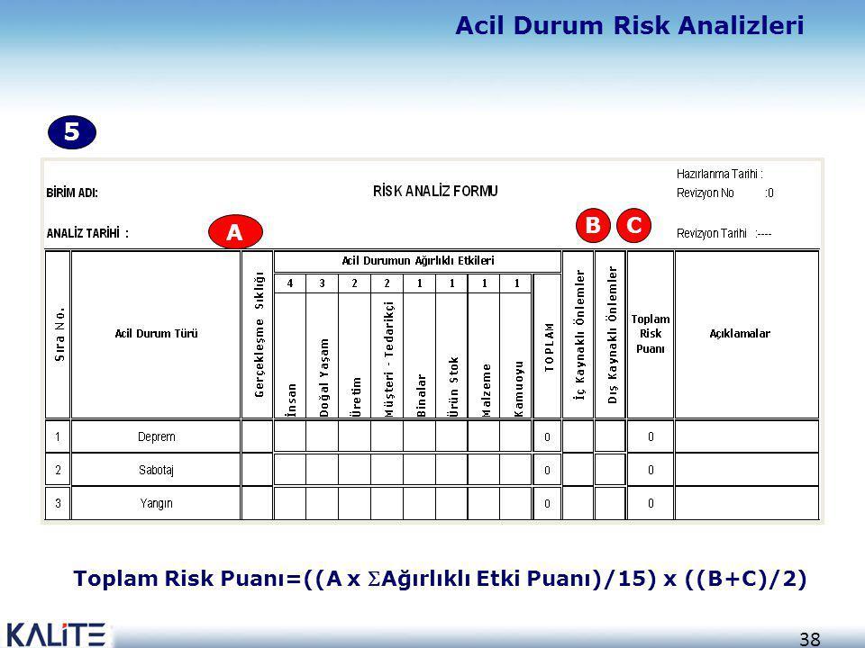 38 A Toplam Risk Puanı=((A x Ağırlıklı Etki Puanı)/15) x ((B+C)/2) BC 5 Acil Durum Risk Analizleri