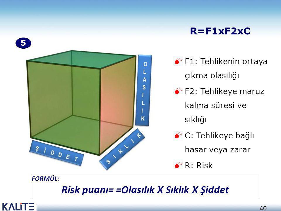 40 R=F1xF2xC FORMÜL: Risk puanı= =Olasılık X Sıklık X Şiddet  F1: Tehlikenin ortaya çıkma olasılığı  F2: Tehlikeye maruz kalma süresi ve sıklığı  C