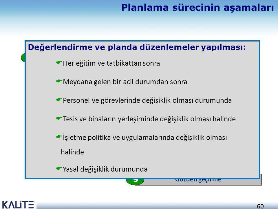 60 Planlama sürecinin aşamaları Yönetimin kararlılığı 1 Çekirdek ekip kurulması 2 Mevcut durum incelemesi 3 Risk analizlerinin yapılması 4 Olası acil