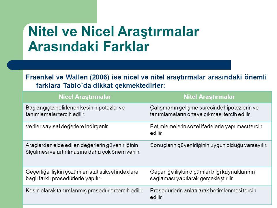 Fraenkel ve Wallen (2006) ise nicel ve nitel araştırmalar arasındaki önemli farklara Tablo'da dikkat çekmektedirler: Nicel AraştırmalarNitel Araştırmalar Başlangıçta belirlenen kesin hipotezler ve tanımlamalar tercih edilir.