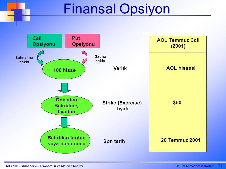21 Bölüm 6: Yatırım KararlarıMTY500 – Mühendislik Ekonomisi ve Maliyet Analizi Finansal Opsiyon Call Opsiyonu Put Opsiyonu 100 hisse Önceden Belirtilm