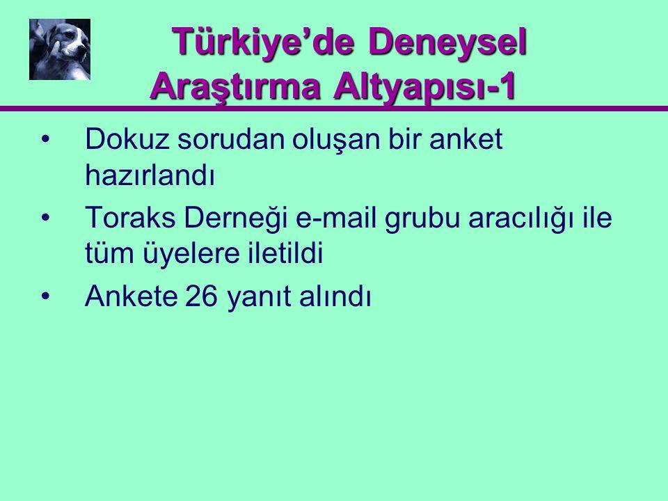 Türkiye'de Deneysel Araştırma Altyapısı-1 Türkiye'de Deneysel Araştırma Altyapısı-1 Dokuz sorudan oluşan bir anket hazırlandı Toraks Derneği e-mail gr