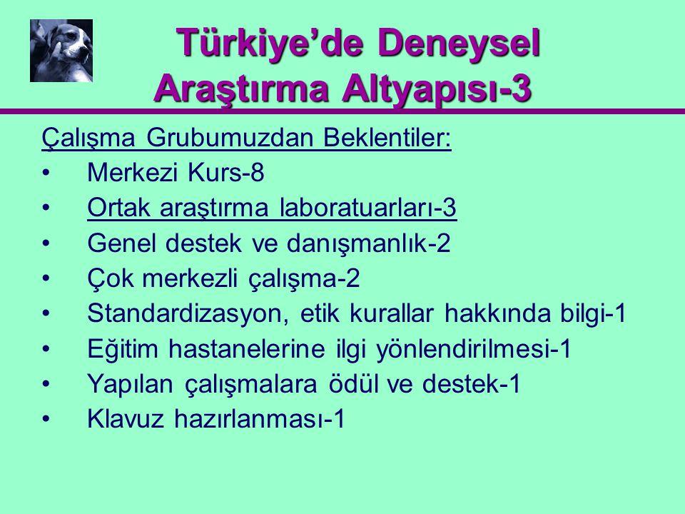 Türkiye'de Deneysel Araştırma Altyapısı-3 Türkiye'de Deneysel Araştırma Altyapısı-3 Çalışma Grubumuzdan Beklentiler: Merkezi Kurs-8 Ortak araştırma la