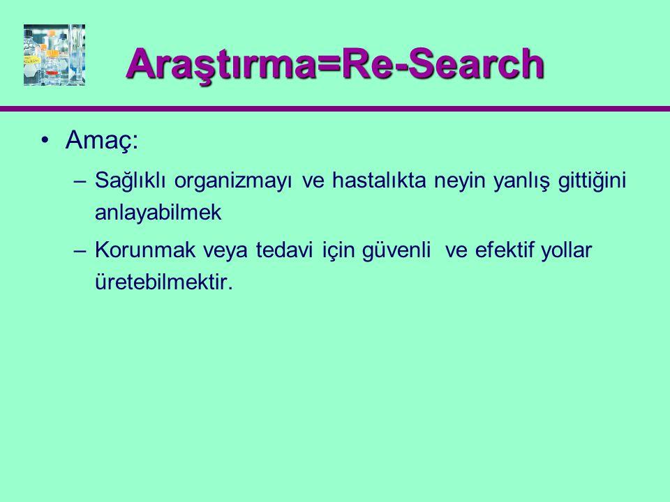 Araştırma=Re-Search Amaç: –Sağlıklı organizmayı ve hastalıkta neyin yanlış gittiğini anlayabilmek –Korunmak veya tedavi için güvenli ve efektif yollar