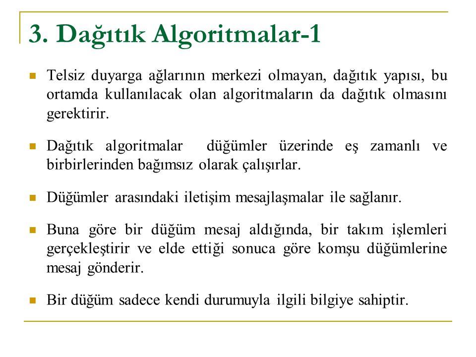 3. Dağıtık Algoritmalar-1 Telsiz duyarga ağlarının merkezi olmayan, dağıtık yapısı, bu ortamda kullanılacak olan algoritmaların da dağıtık olmasını ge