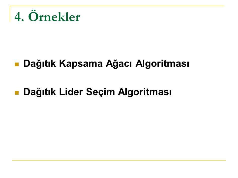 4. Örnekler Dağıtık Kapsama Ağacı Algoritması Dağıtık Lider Seçim Algoritması