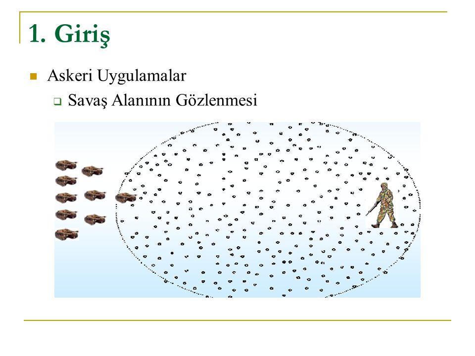 Dağıtık Kapsama Ağacı Algoritması-1