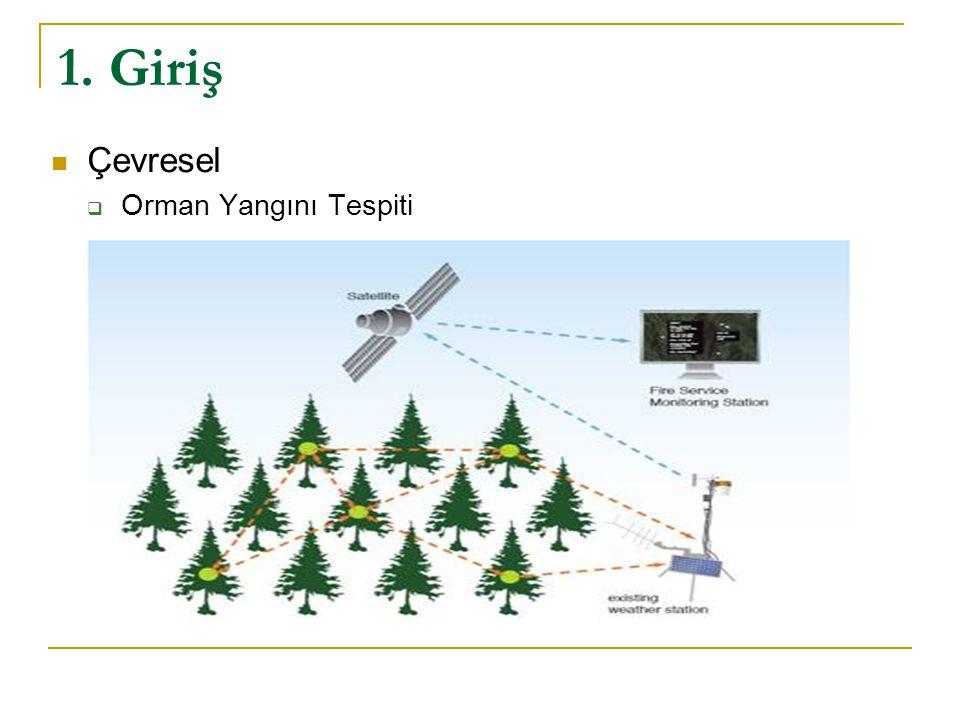 Dağıtık Kapsama Ağacı Algoritması-2 Örnek Uygulama
