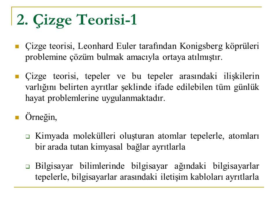 2. Çizge Teorisi-1 Çizge teorisi, Leonhard Euler tarafından Konigsberg köprüleri problemine çözüm bulmak amacıyla ortaya atılmıştır. Çizge teorisi, te