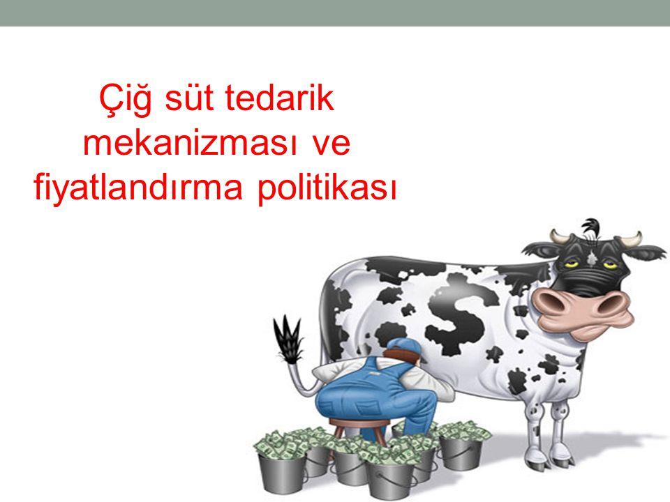 Çiğ süt tedarik mekanizması ve fiyatlandırma politikası