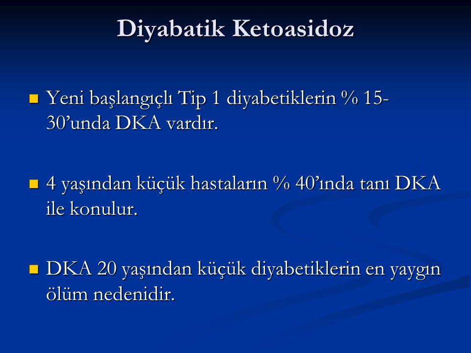 Diyabatik Ketoasidoz Yeni başlangıçlı Tip 1 diyabetiklerin % 15- 30'unda DKA vardır.