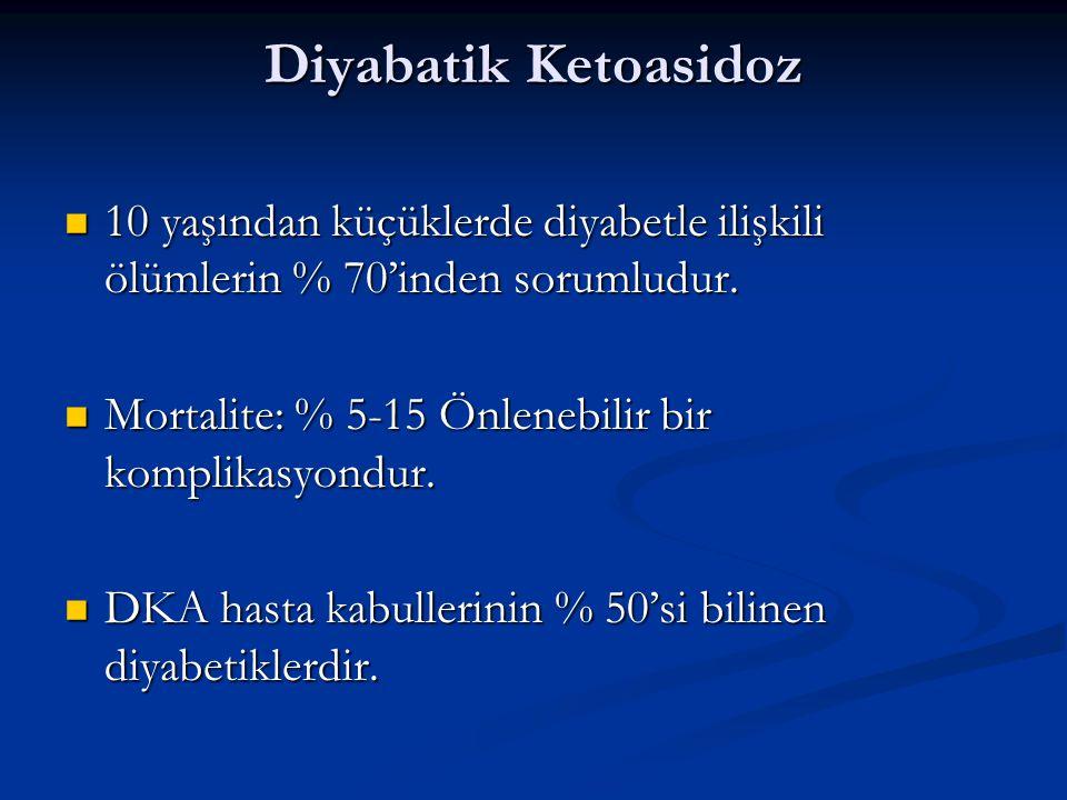 Diyabatik Ketoasidoz 10 yaşından küçüklerde diyabetle ilişkili ölümlerin % 70'inden sorumludur.