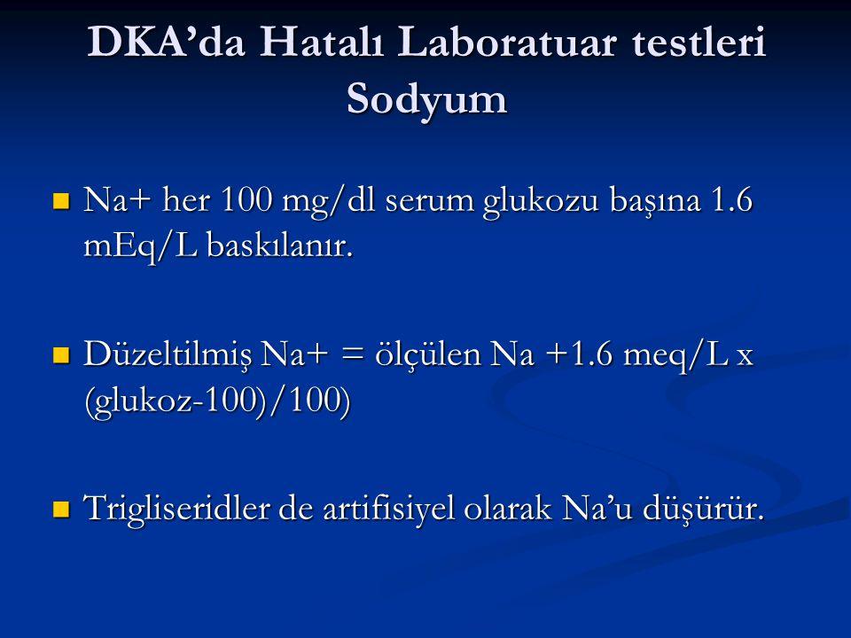 DKA'da Hatalı Laboratuar testleri Sodyum Na+ her 100 mg/dl serum glukozu başına 1.6 mEq/L baskılanır.