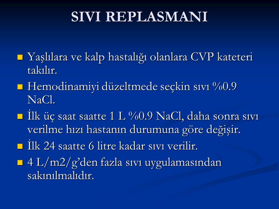 SIVI REPLASMANI Yaşlılara ve kalp hastalığı olanlara CVP kateteri takılır.