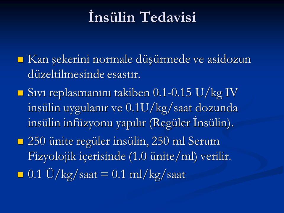 İnsülin Tedavisi Kan şekerini normale düşürmede ve asidozun düzeltilmesinde esastır.