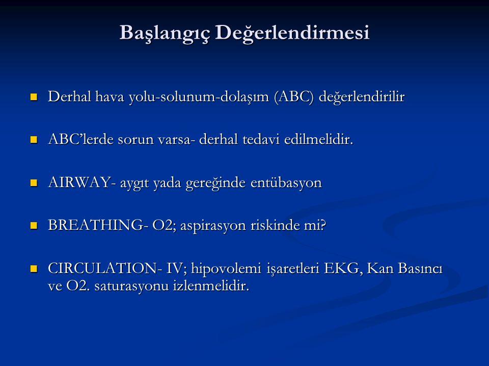 Başlangıç Değerlendirmesi Derhal hava yolu-solunum-dolaşım (ABC) değerlendirilir Derhal hava yolu-solunum-dolaşım (ABC) değerlendirilir ABC'lerde sorun varsa- derhal tedavi edilmelidir.