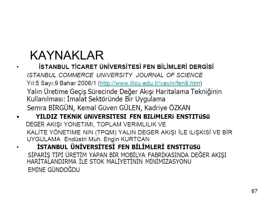 67 KAYNAKLAR İSTANBUL TİCARET ÜNİVERSİTESİ FEN BİLİMLERİ DERGİSİ ISTANBUL COMMERCE UNIVERSITY JOURNAL OF SCIENCE Yıl:5 Sayı:9 Bahar 2006/1 (http://www