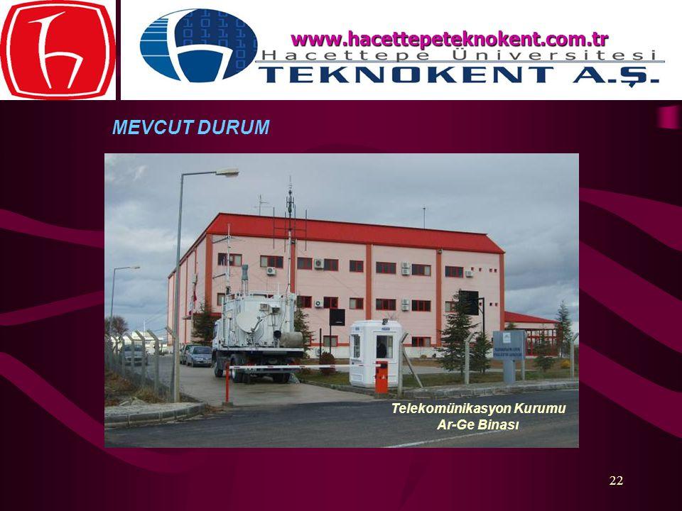 22 MEVCUT DURUM Telekomünikasyon Kurumu Ar-Ge Binası www.hacettepeteknokent.com.tr