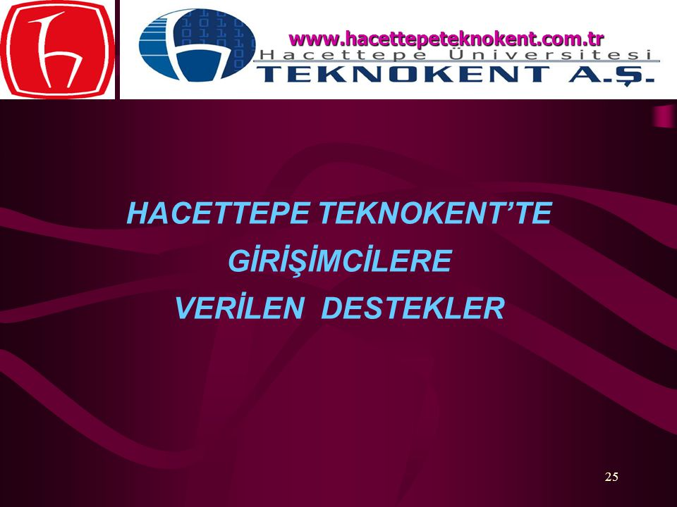 25 HACETTEPE TEKNOKENT'TE GİRİŞİMCİLERE VERİLEN DESTEKLER www.hacettepeteknokent.com.tr