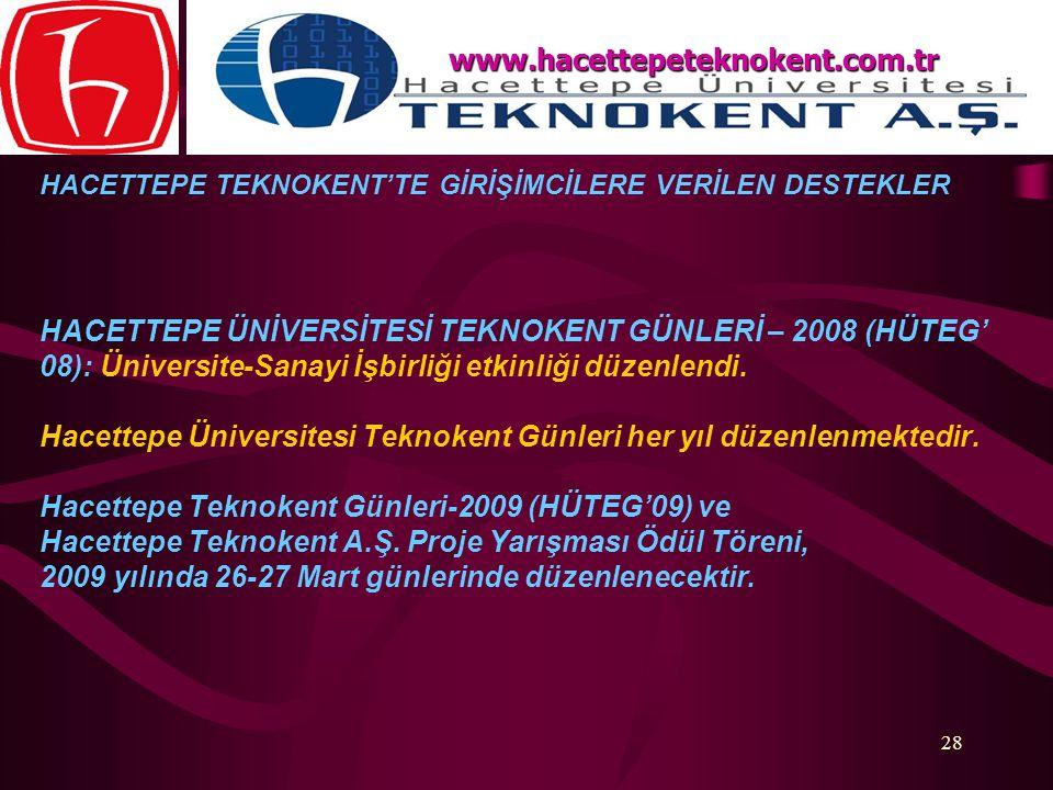28 HACETTEPE ÜNİVERSİTESİ TEKNOKENT GÜNLERİ – 2008 (HÜTEG' 08): Üniversite-Sanayi İşbirliği etkinliği düzenlendi. Hacettepe Üniversitesi Teknokent Gün