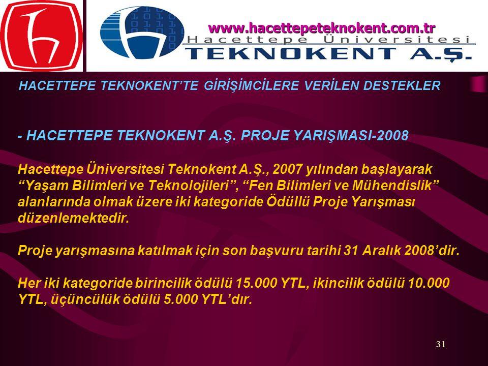 """31 - HACETTEPE TEKNOKENT A.Ş. PROJE YARIŞMASI-2008 Hacettepe Üniversitesi Teknokent A.Ş., 2007 yılından başlayarak """"Yaşam Bilimleri ve Teknolojileri"""","""