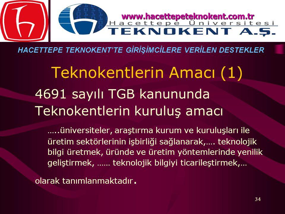 34 Teknokentlerin Amacı (1) 4691 sayılı TGB kanununda Teknokentlerin kuruluş amacı …..üniversiteler, araştırma kurum ve kuruluşları ile üretim sektörl