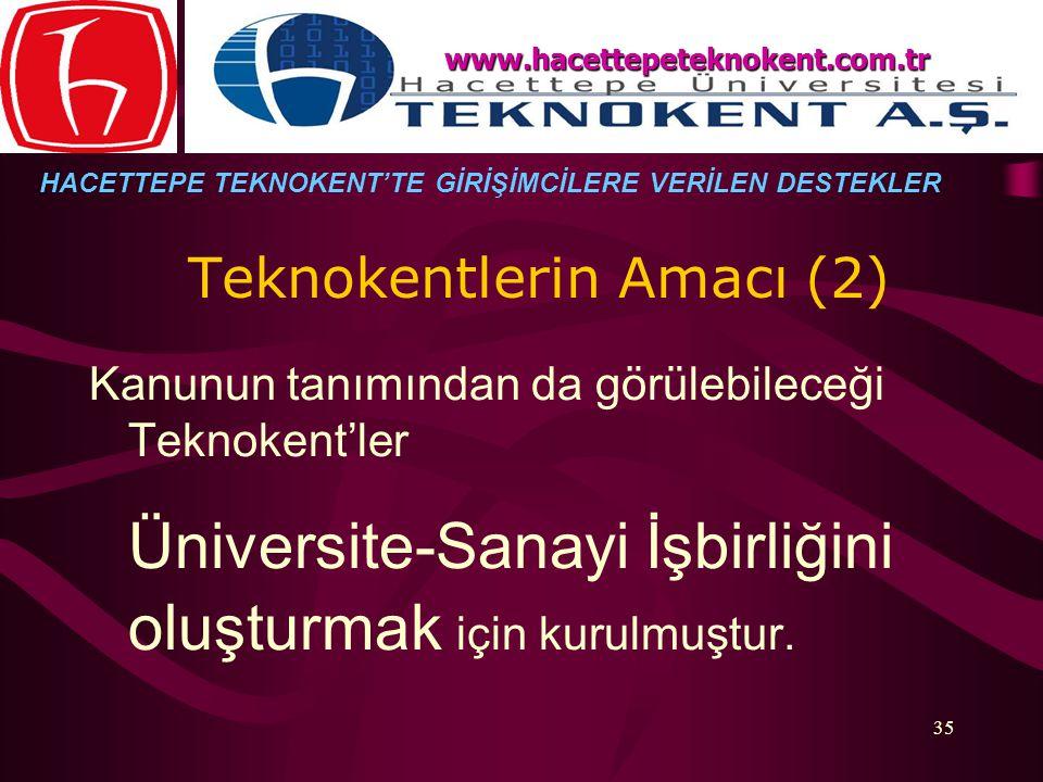 35 Teknokentlerin Amacı (2) Kanunun tanımından da görülebileceği Teknokent'ler Üniversite-Sanayi İşbirliğini oluşturmak için kurulmuştur. HACETTEPE TE