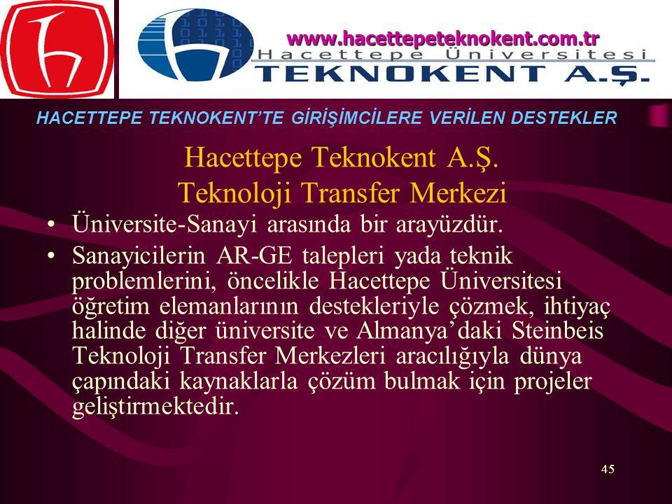 45 www.hacettepeteknokent.com.tr Hacettepe Teknokent A.Ş. Teknoloji Transfer Merkezi Üniversite-Sanayi arasında bir arayüzdür. Sanayicilerin AR-GE tal