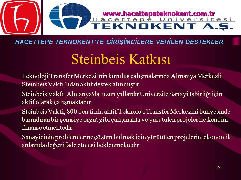 47 www.hacettepeteknokent.com.tr Steinbeis Katkısı Teknoloji Transfer Merkezi'nin kuruluş çalışmalarında Almanya Merkezli Steinbeis Vakfı'ndan aktif d
