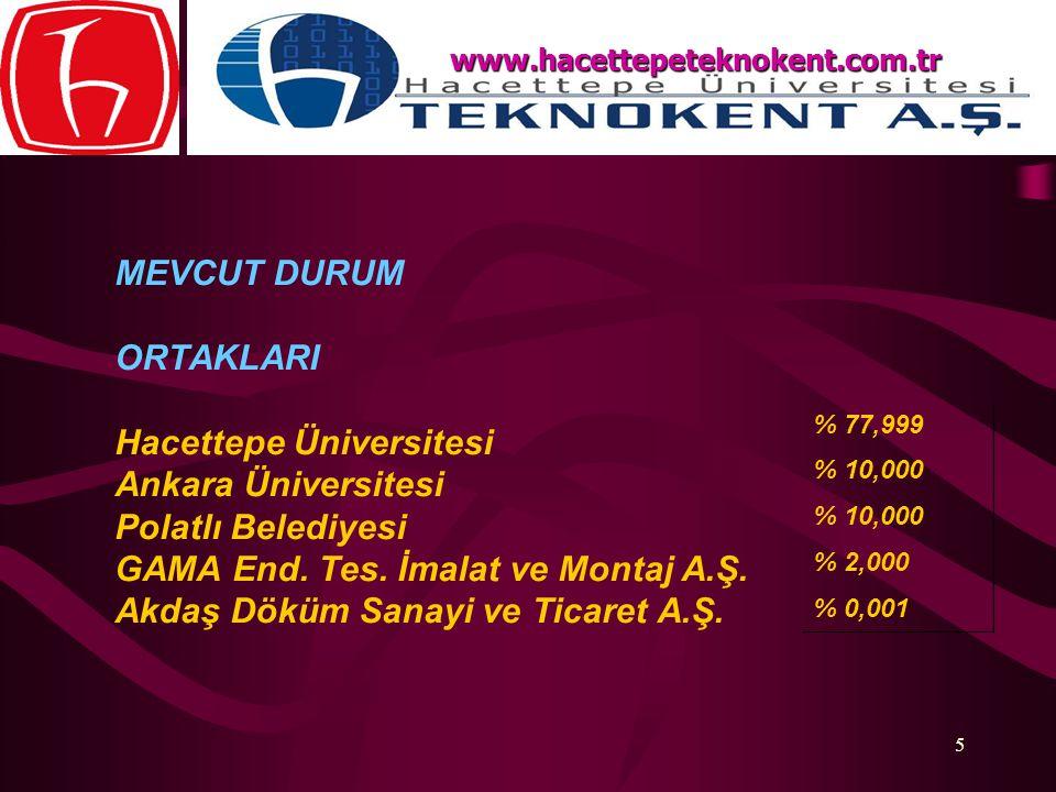 5 MEVCUT DURUM ORTAKLARI Hacettepe Üniversitesi Ankara Üniversitesi Polatlı Belediyesi GAMA End. Tes. İmalat ve Montaj A.Ş. Akdaş Döküm Sanayi ve Tica