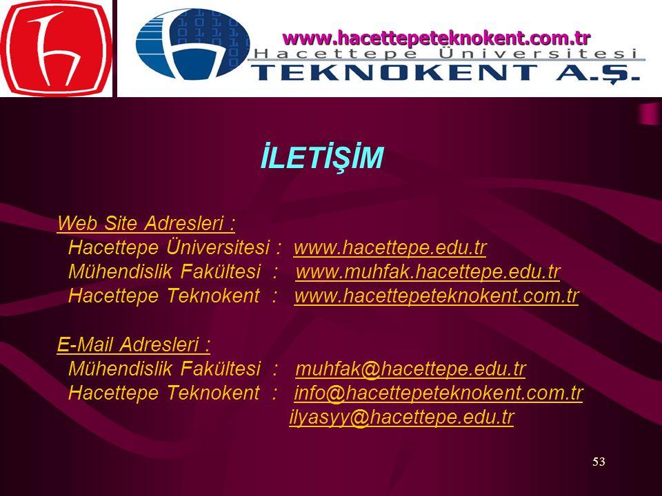53 İLETİŞİM Web Site Adresleri : Hacettepe Üniversitesi : www.hacettepe.edu.tr Mühendislik Fakültesi : www.muhfak.hacettepe.edu.tr Hacettepe Teknokent