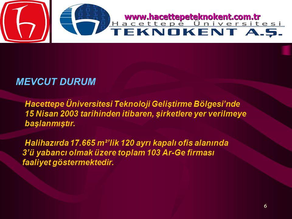 6 MEVCUT DURUM Hacettepe Üniversitesi Teknoloji Geliştirme Bölgesi'nde 15 Nisan 2003 tarihinden itibaren, şirketlere yer verilmeye başlanmıştır. Halih
